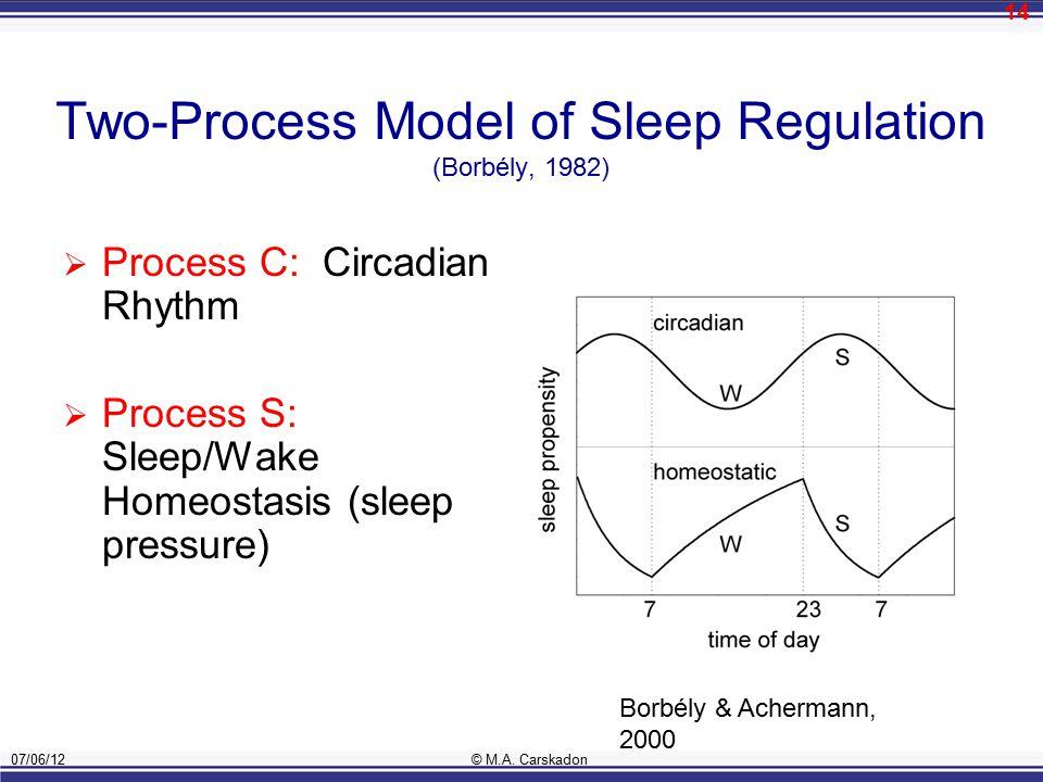 アルツハイマー病と眠れない脳:睡眠が記憶と認知にいかに影響するか[2/2]